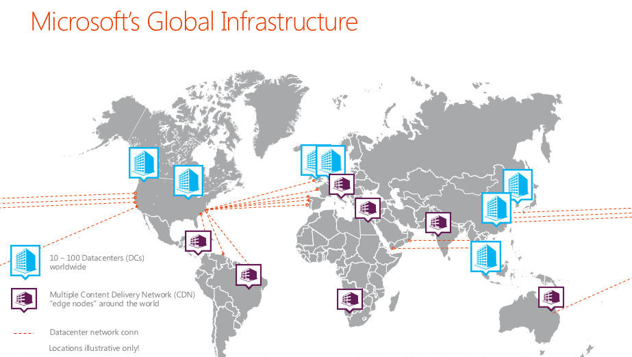 office 365;s global infrastructure