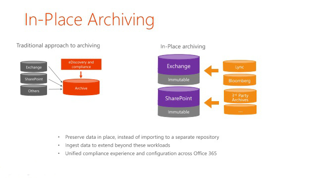 in_place_archiving