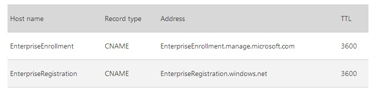 mdm DNS records